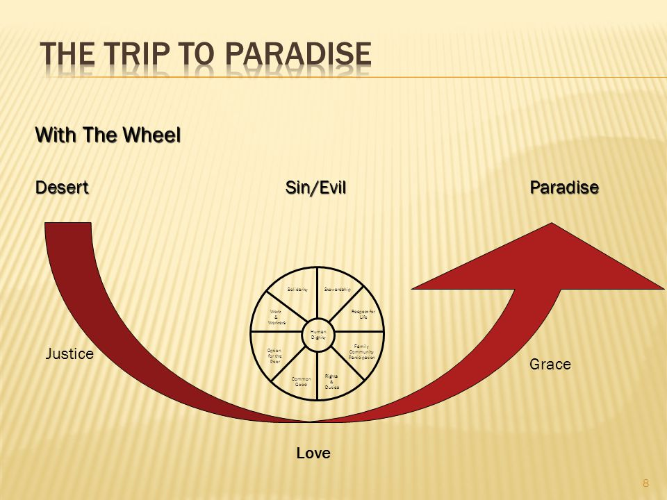 The Trip To Paradise With The Wheel Desert Sin/Evil Paradise Justice