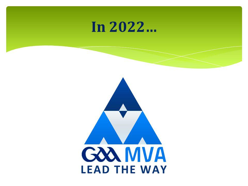 In 2022…
