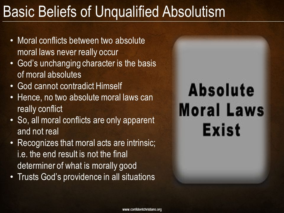 Basic Beliefs of Unqualified Absolutism