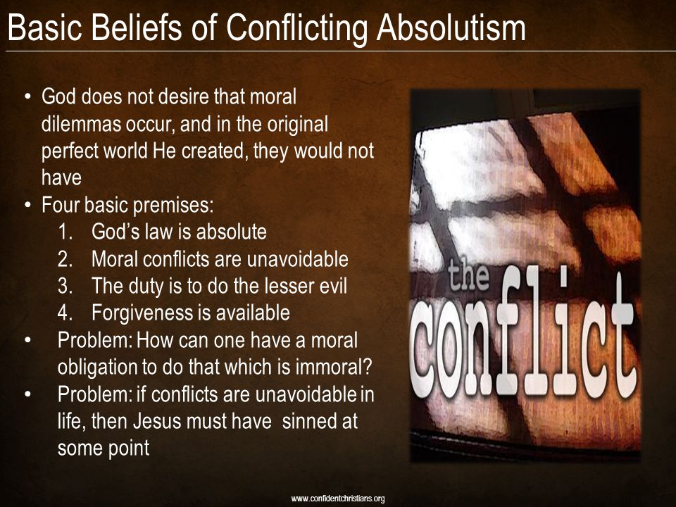 Basic Beliefs of Conflicting Absolutism