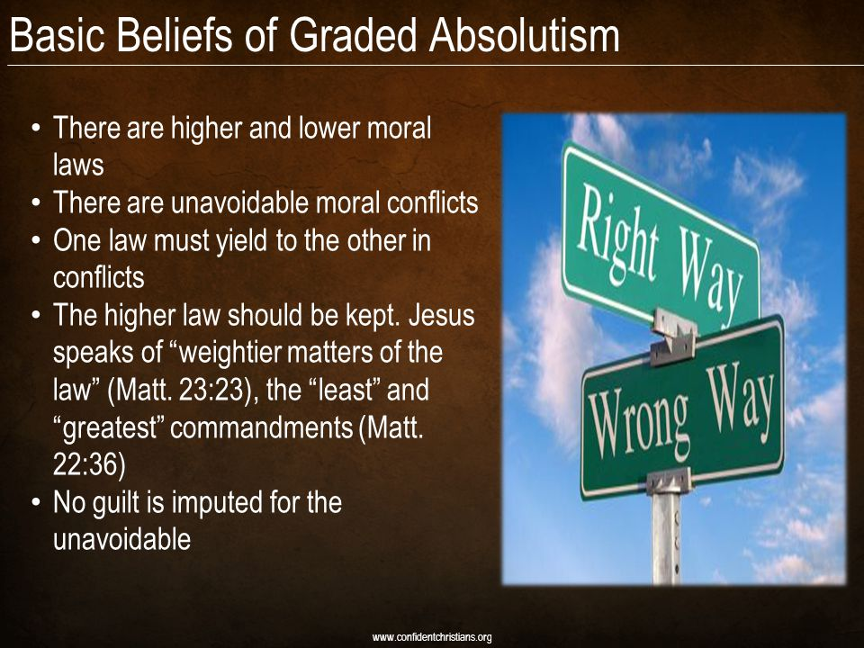 Basic Beliefs of Graded Absolutism