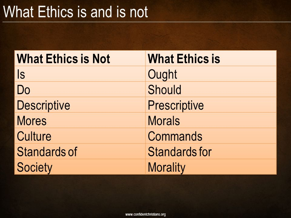 What Ethics is and is not
