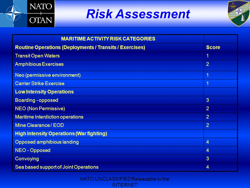 MARITIME ACTIVITY RISK CATEGORIES