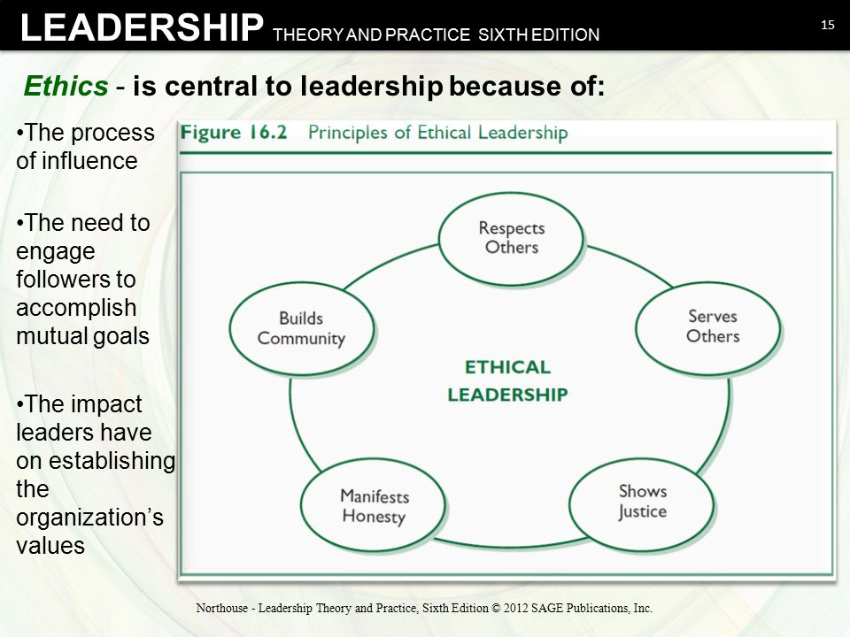 Ethics - is central to leadership because of: