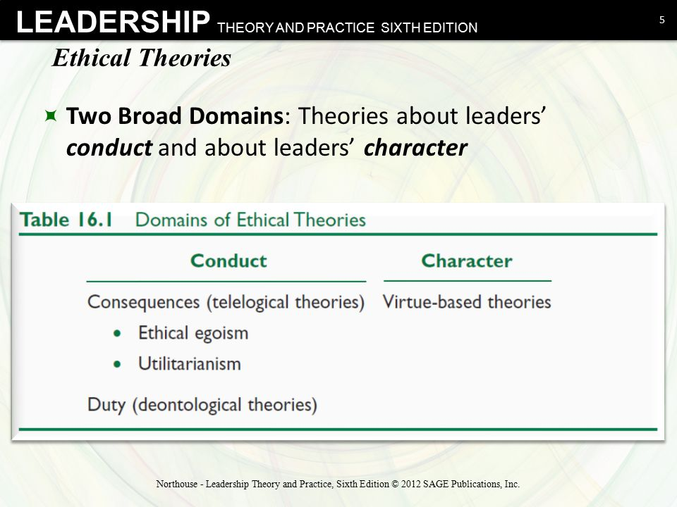 Ethical Theories Two Broad Domains: Theories about leaders' conduct and about leaders' character.