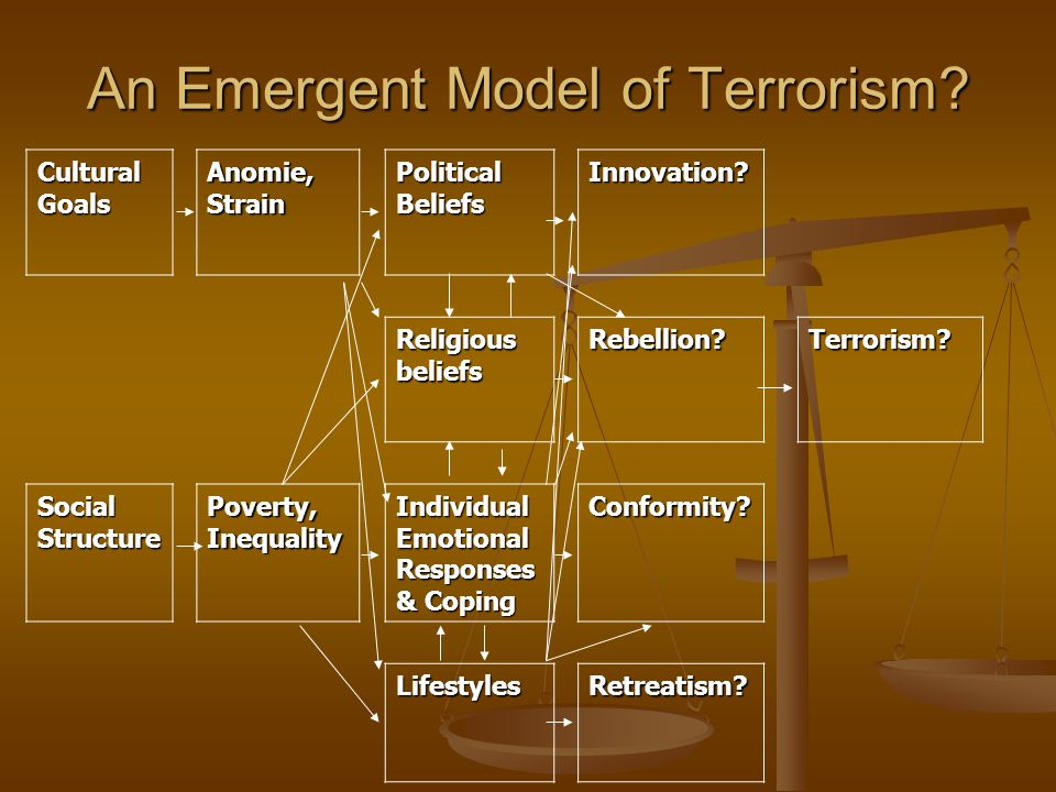 An Emergent Model of Terrorism
