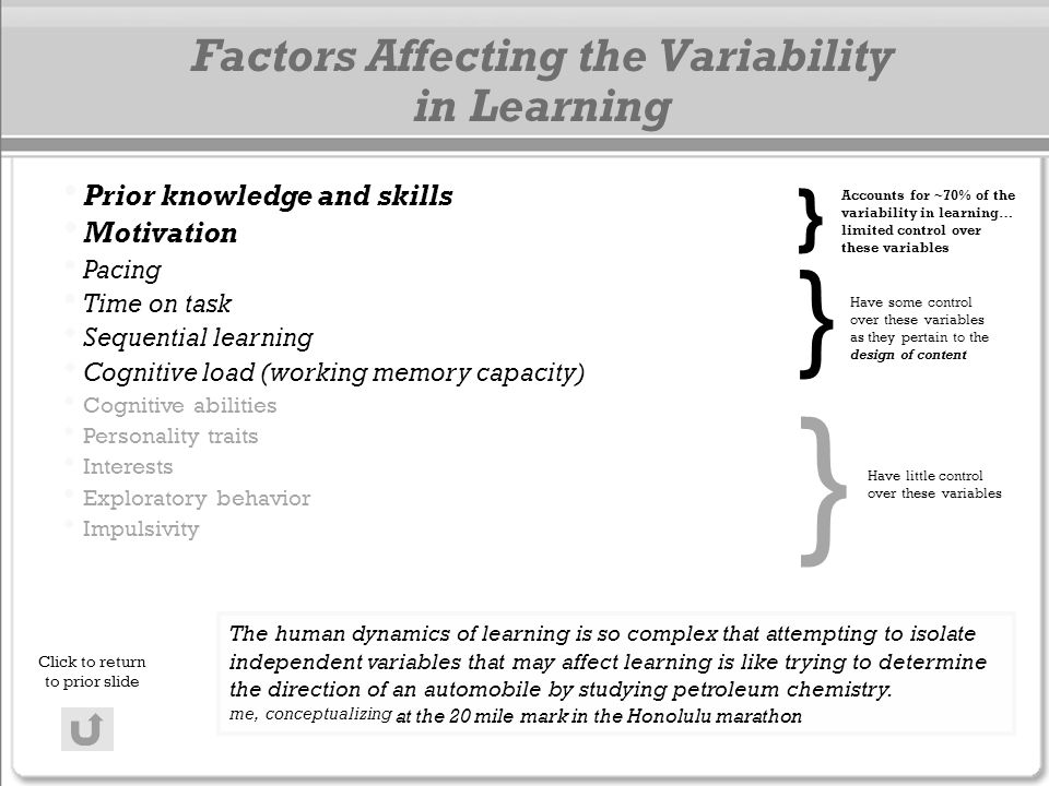 Factors Affecting the Variability in Learning