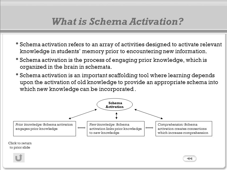 What is Schema Activation