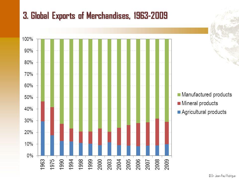 3. Global Exports of Merchandises, 1963-2009