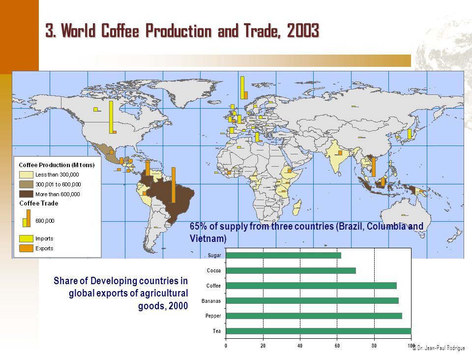 3. World Coffee Production and Trade, 2003