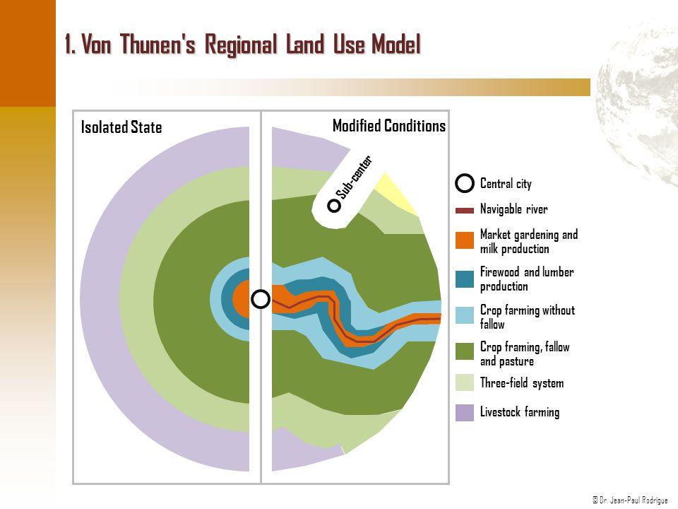 1. Von Thunen s Regional Land Use Model