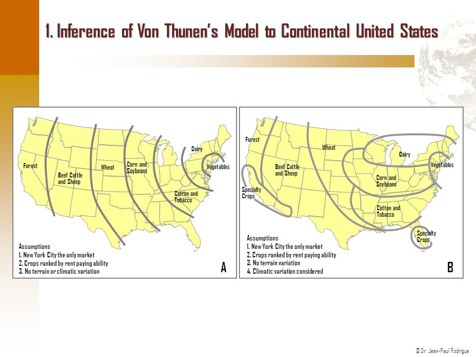 1. Inference of Von Thunen's Model to Continental United States