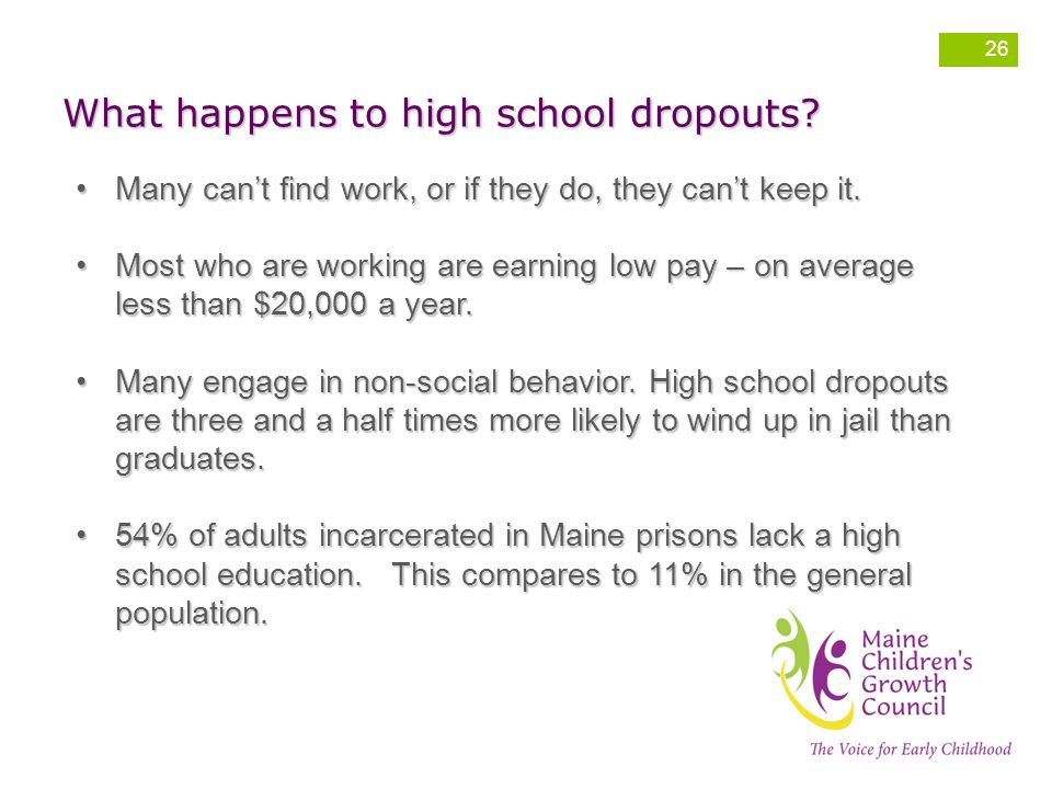 What happens to high school dropouts