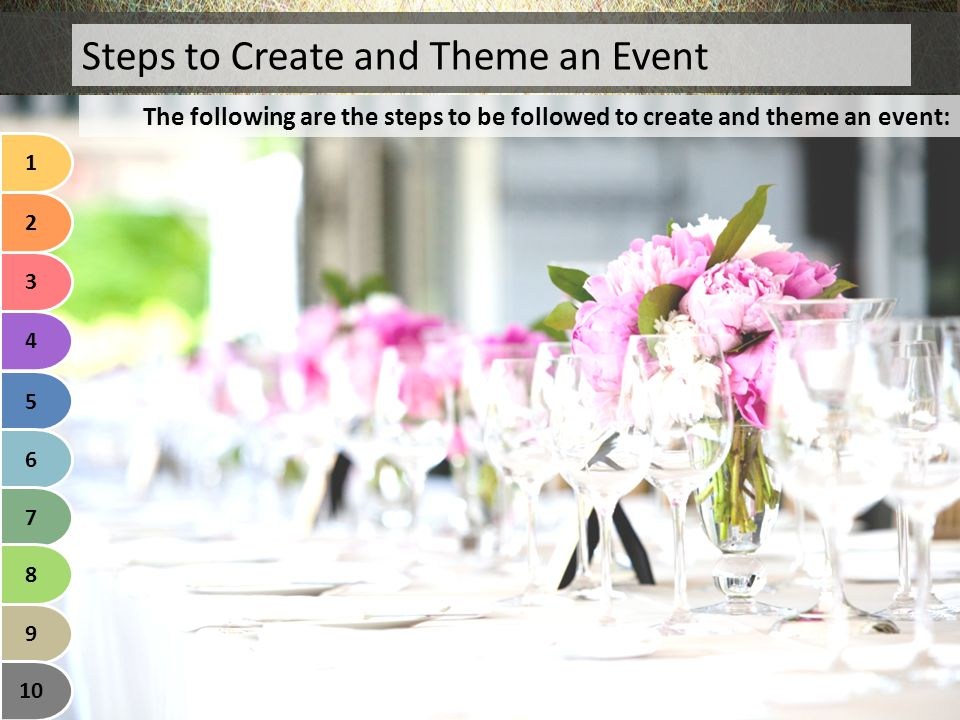 Steps to Create and Theme an Event