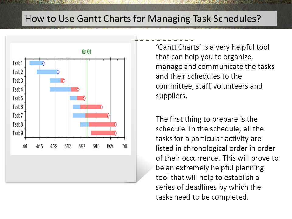 How to Use Gantt Charts for Managing Task Schedules