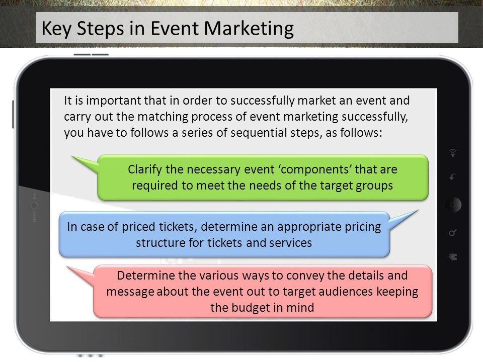 Key Steps in Event Marketing