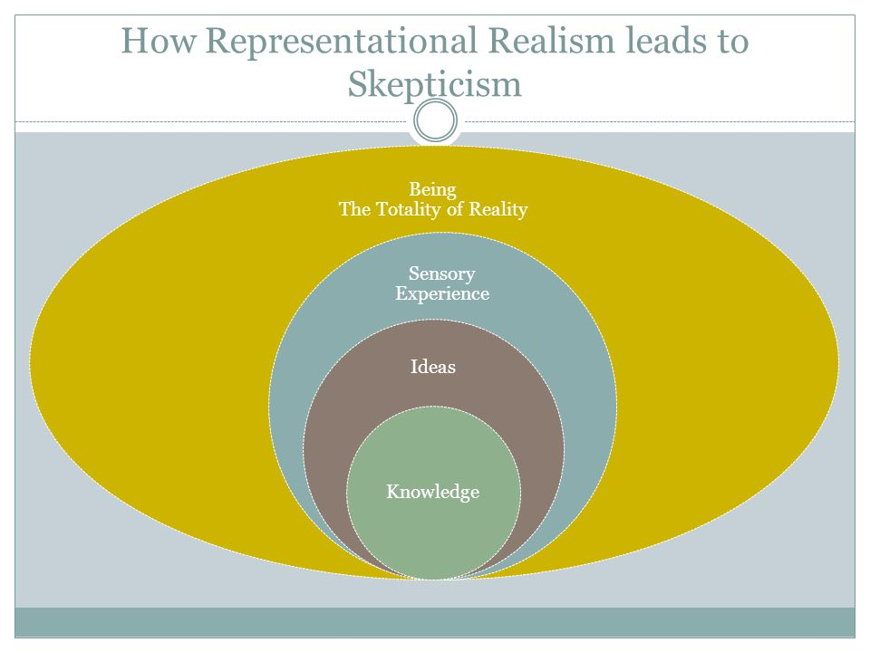 How Representational Realism leads to Skepticism