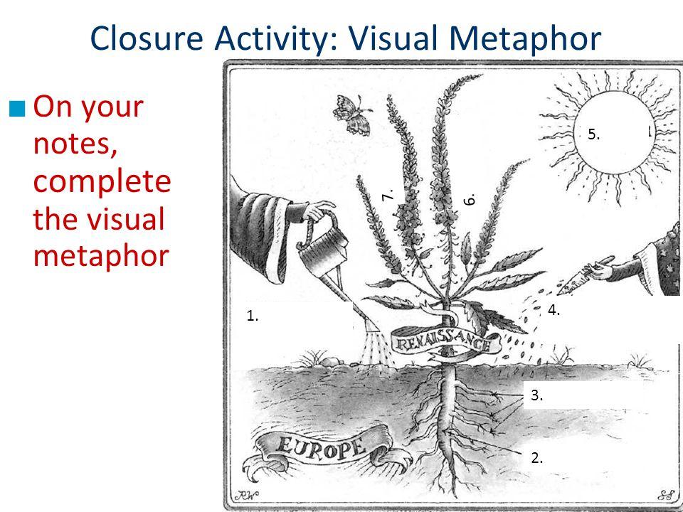 Closure Activity: Visual Metaphor
