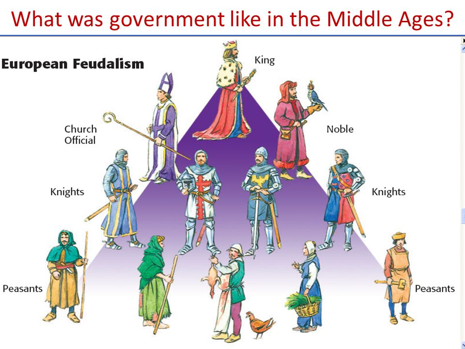 What was government like in the Middle Ages