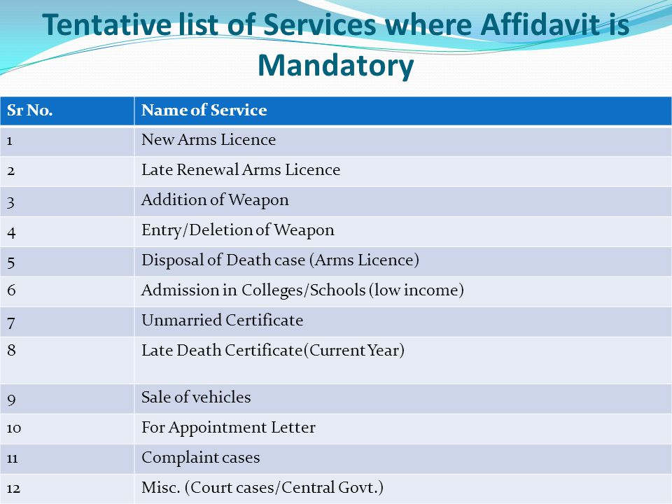 Tentative list of Services where Affidavit is Mandatory