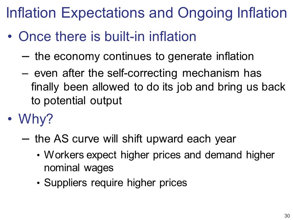 Inflation Expectations and Ongoing Inflation