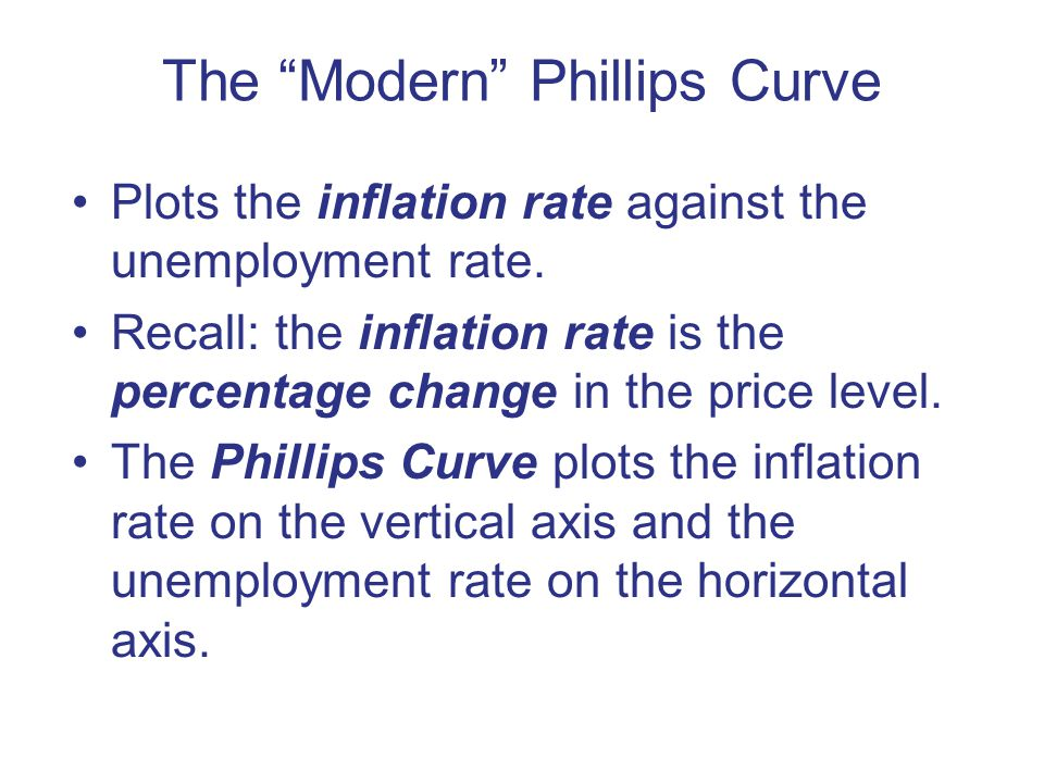 The Modern Phillips Curve