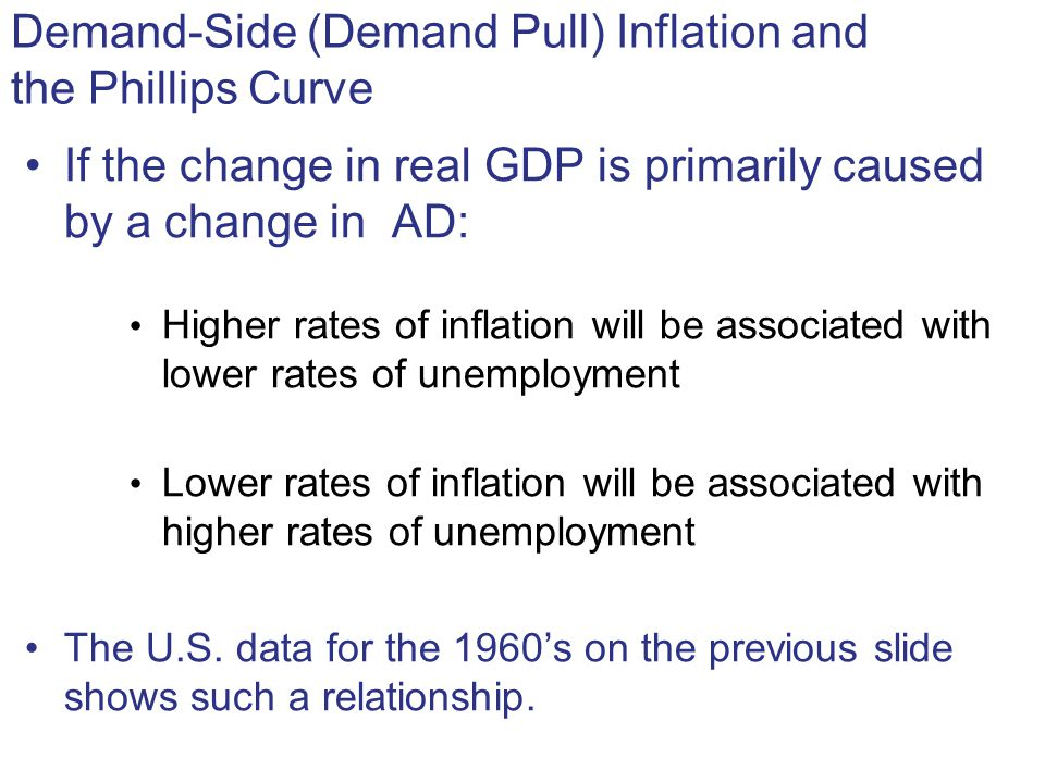 Demand-Side (Demand Pull) Inflation and the Phillips Curve