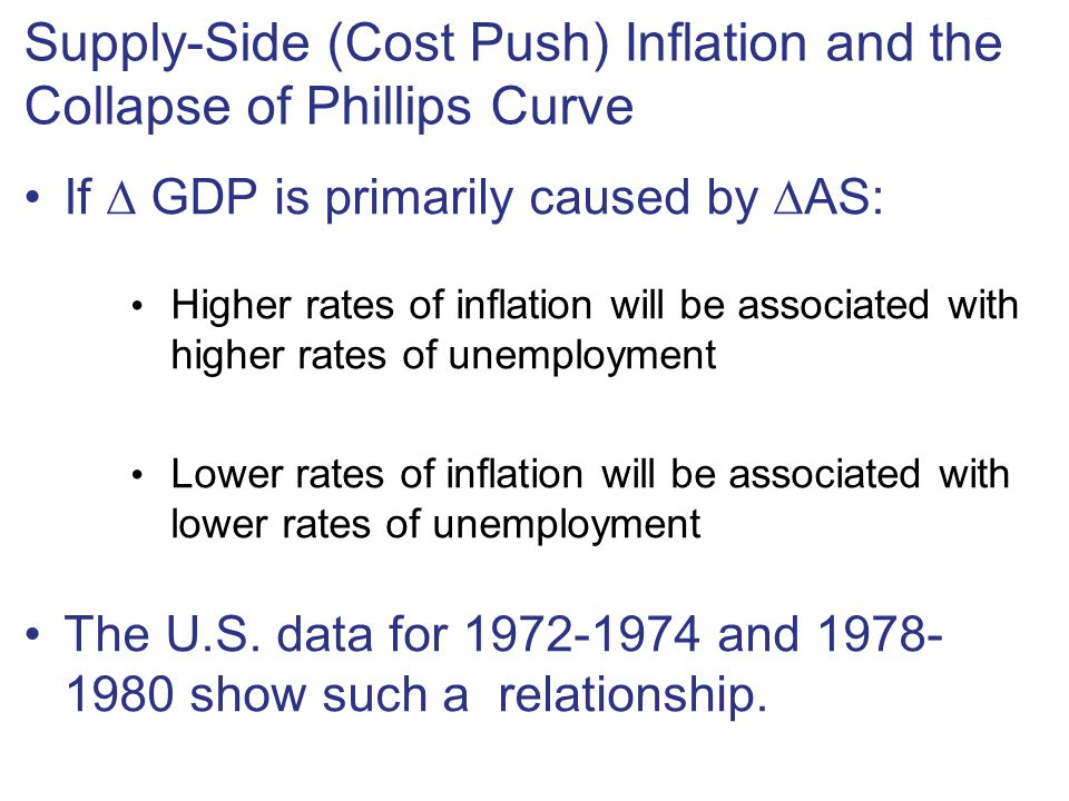 Supply-Side (Cost Push) Inflation and the Collapse of Phillips Curve