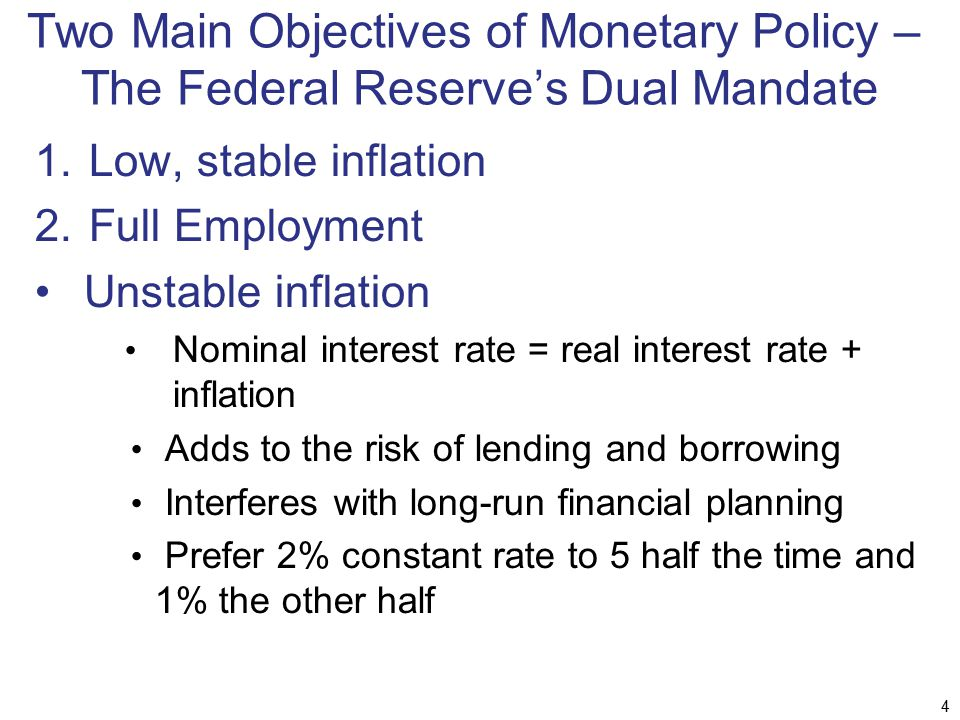 Two Main Objectives of Monetary Policy – The Federal Reserve's Dual Mandate