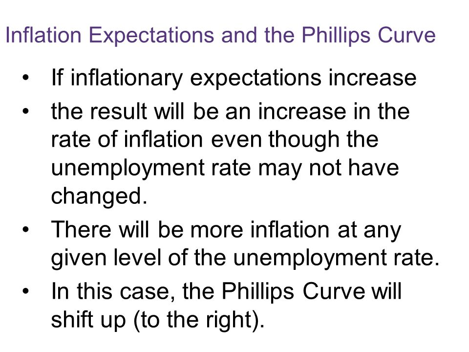 If inflationary expectations increase