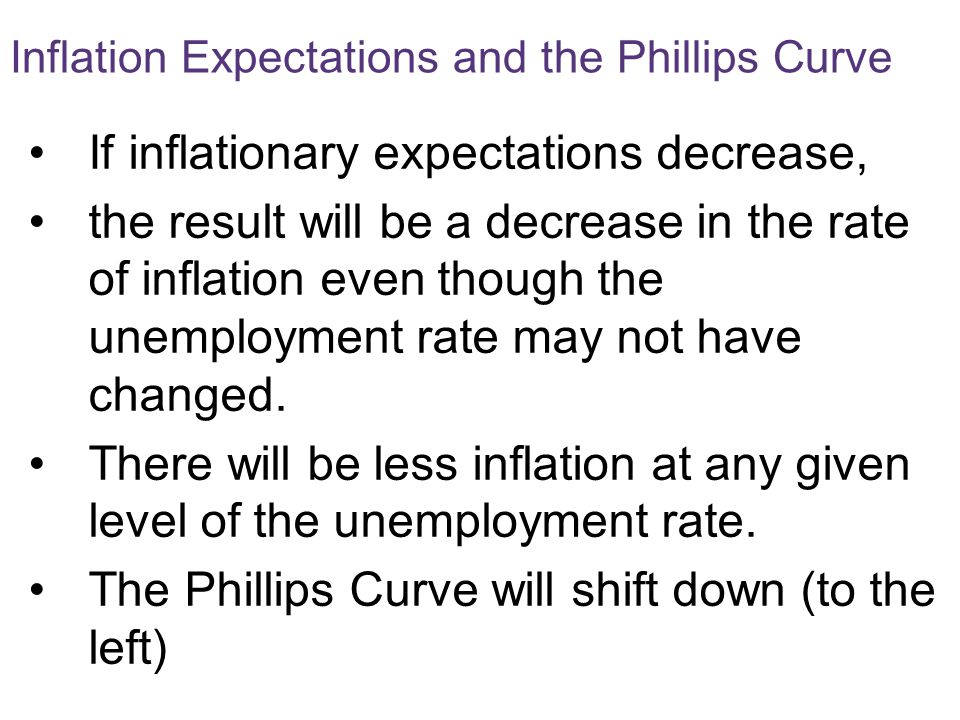 If inflationary expectations decrease,
