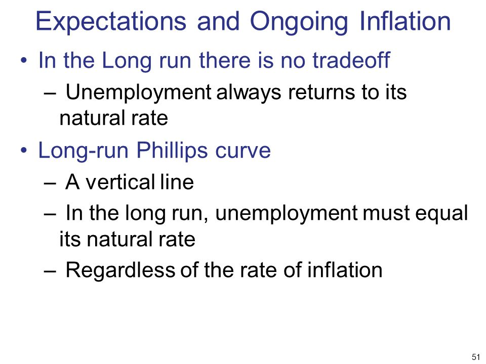 Expectations and Ongoing Inflation