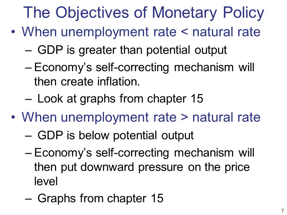 The Objectives of Monetary Policy
