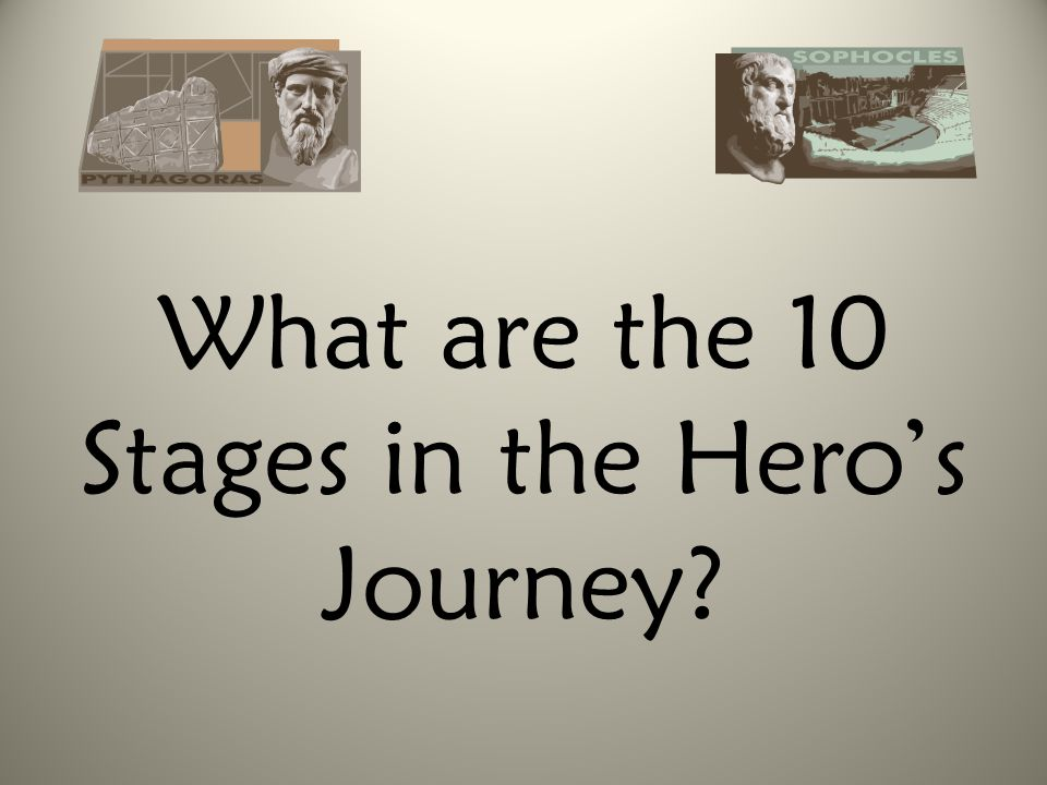 What are the 10 Stages in the Hero's Journey