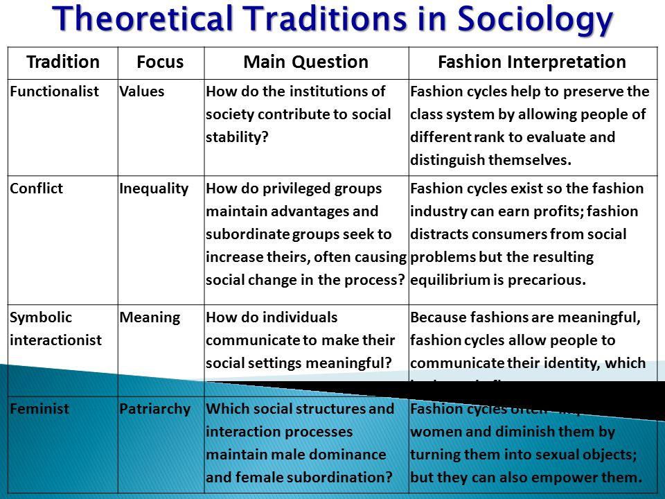 Theoretical Traditions in Sociology Fashion Interpretation