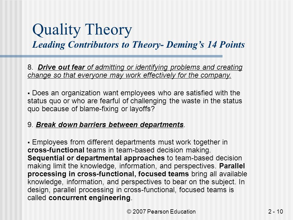 Quality Theory Leading Contributors to Theory- Deming's 14 Points