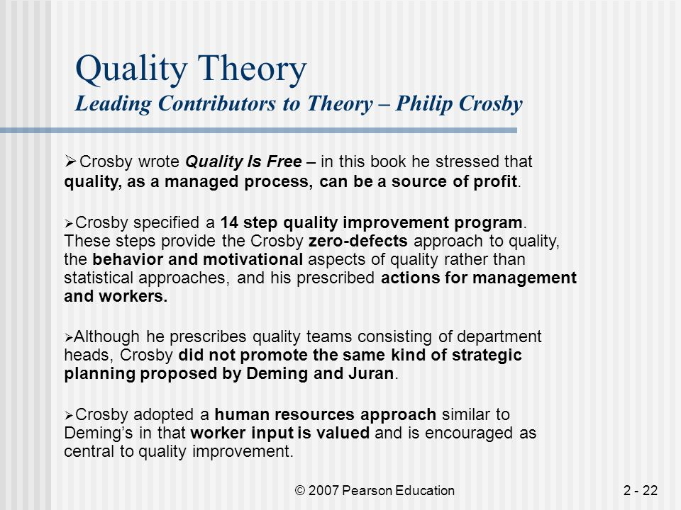 Quality Theory Leading Contributors to Theory – Philip Crosby.