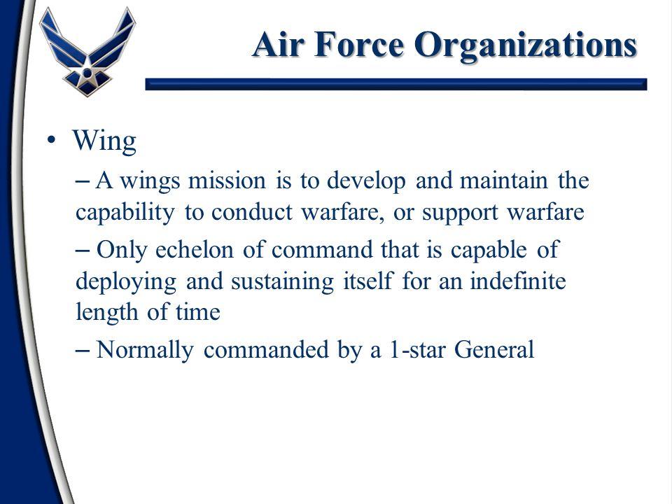 Air Force Organizations