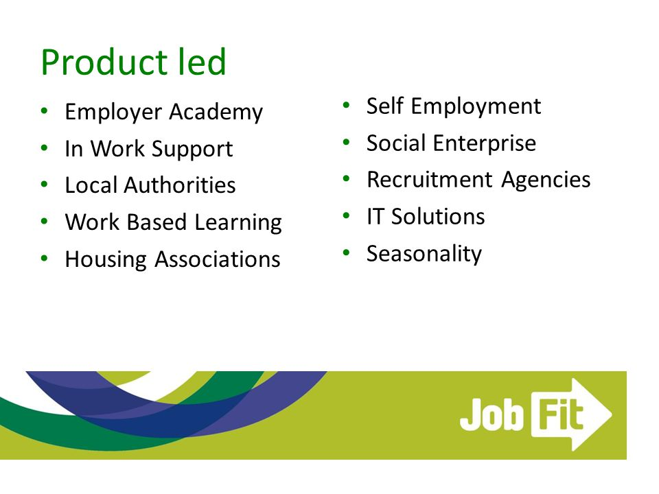 Product led Self Employment Employer Academy Social Enterprise