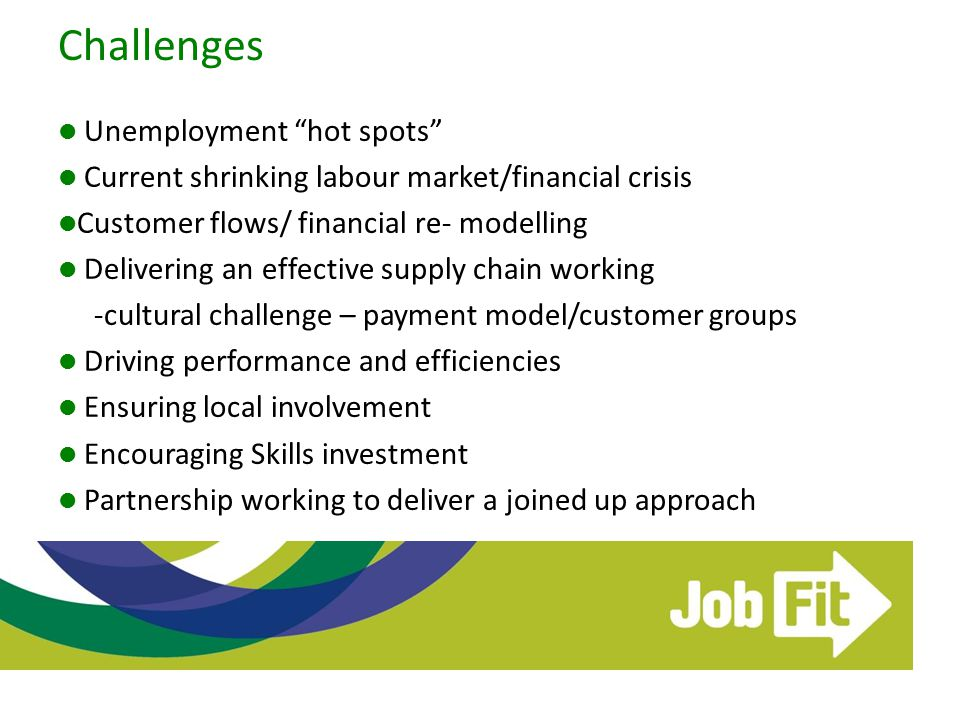 Challenges Unemployment hot spots