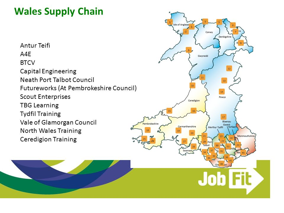 Wales Supply Chain Antur Teifi A4E BTCV Capital Engineering