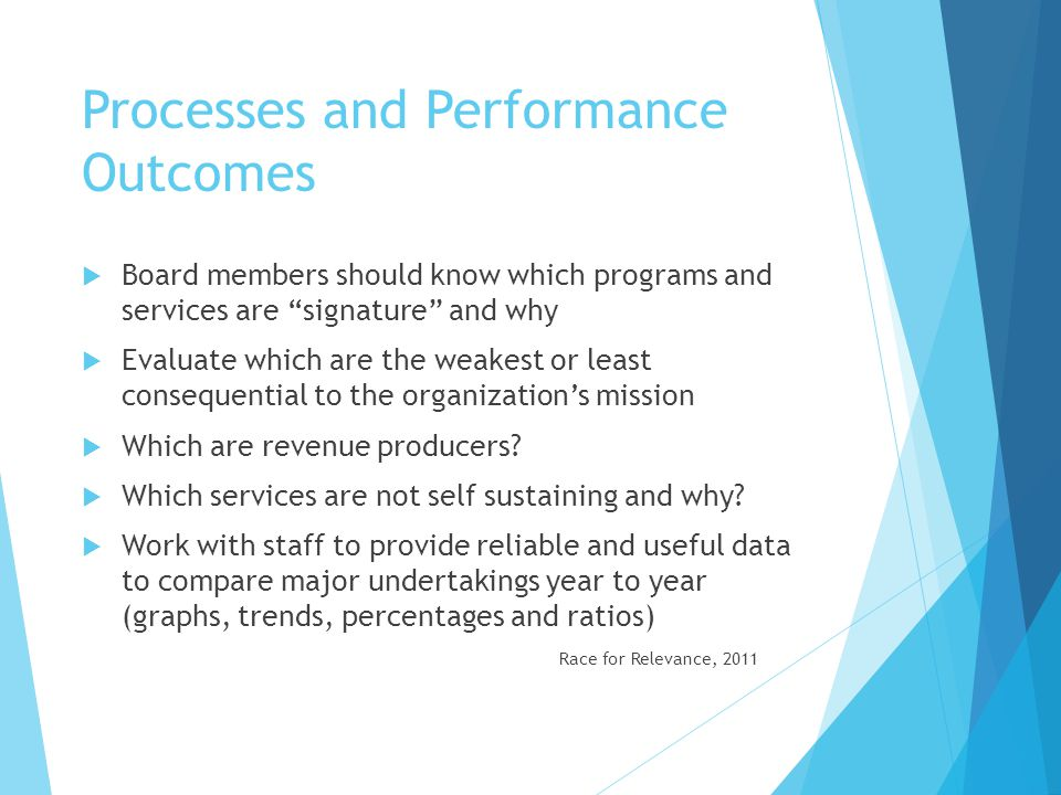 Processes and Performance Outcomes
