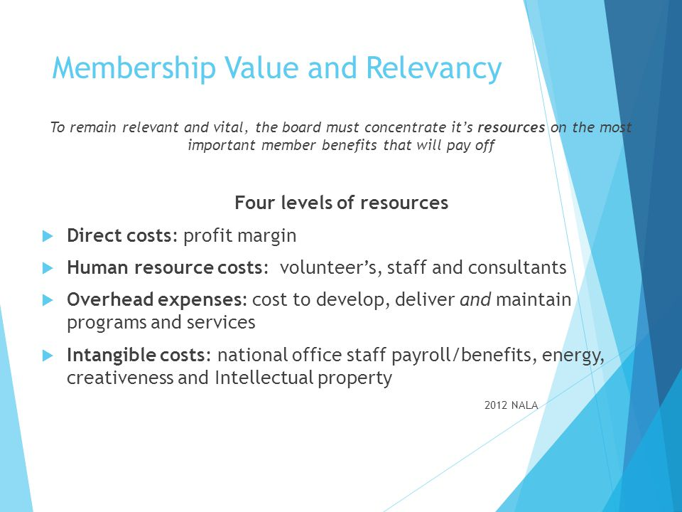 Membership Value and Relevancy