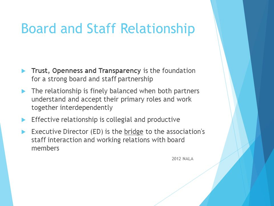 Board and Staff Relationship
