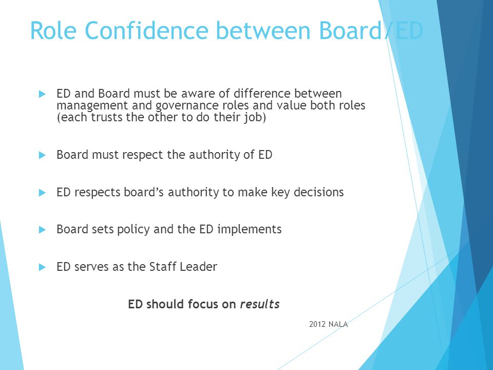 Role Confidence between Board/ED