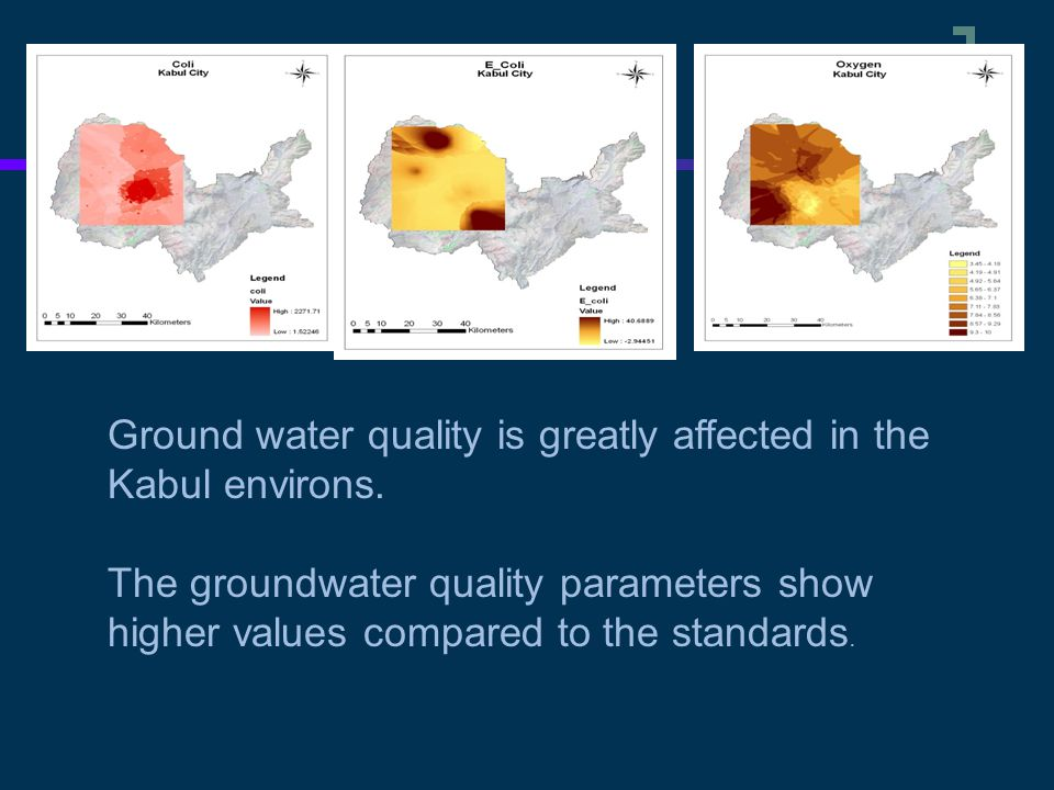 Ground water quality is greatly affected in the Kabul environs.