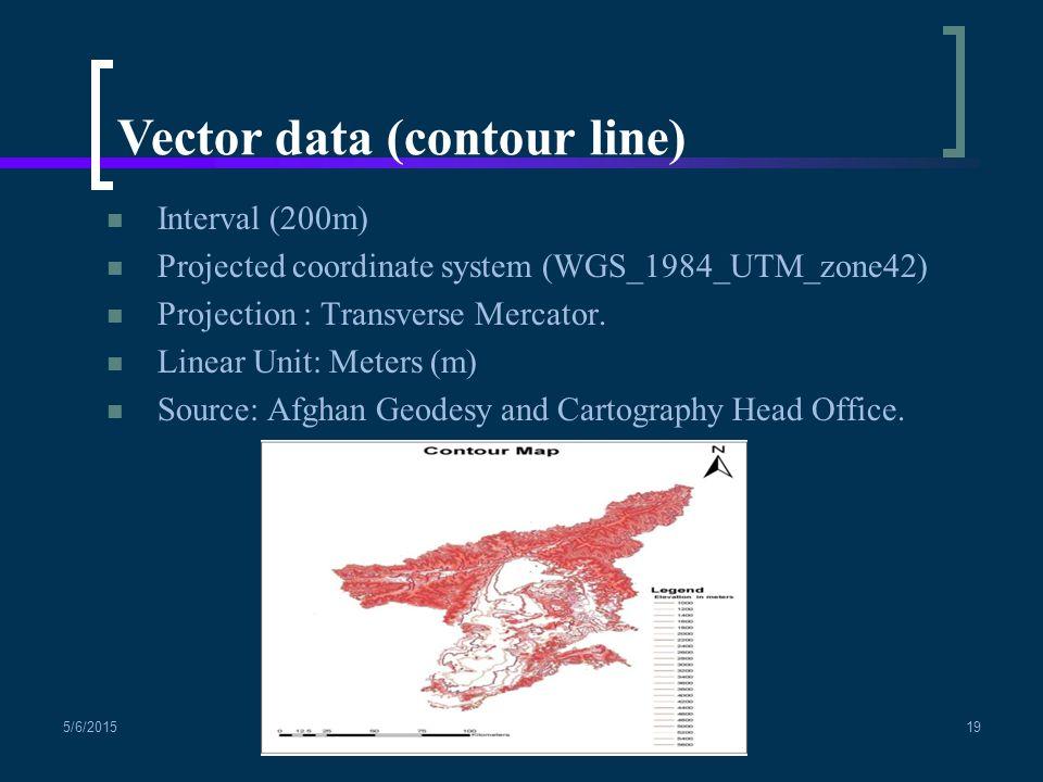 Vector data (contour line)