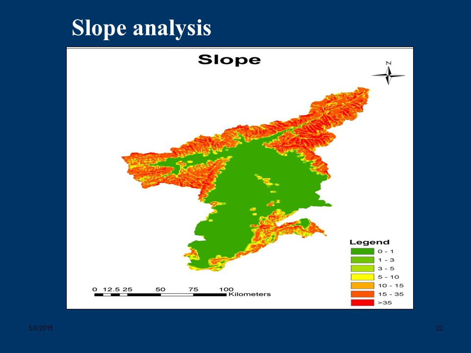 Slope analysis 4/14/2017