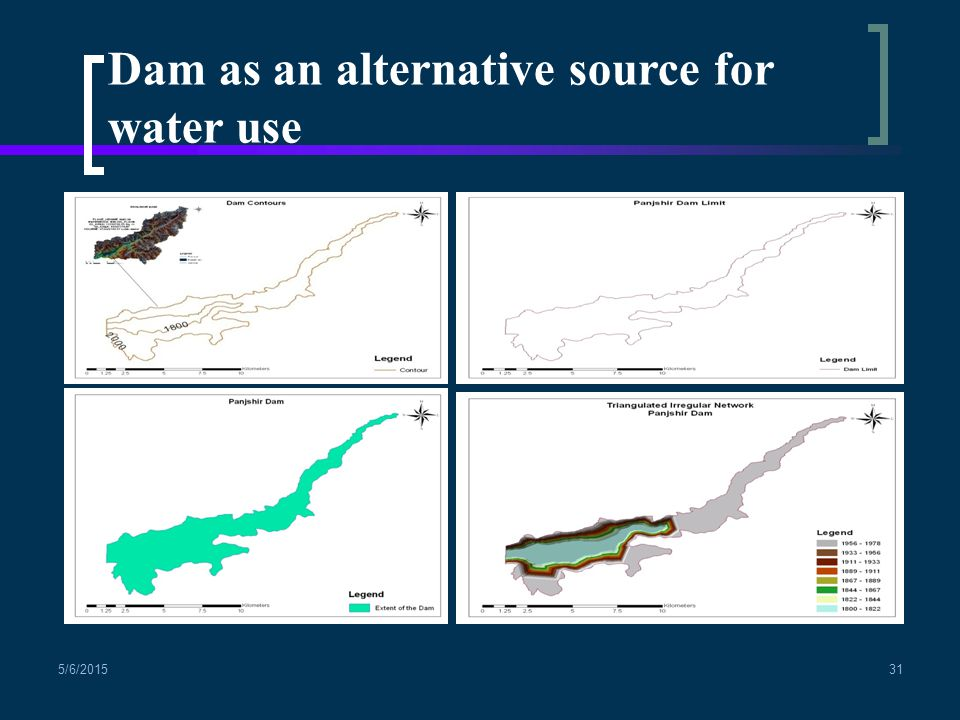 Dam as an alternative source for water use