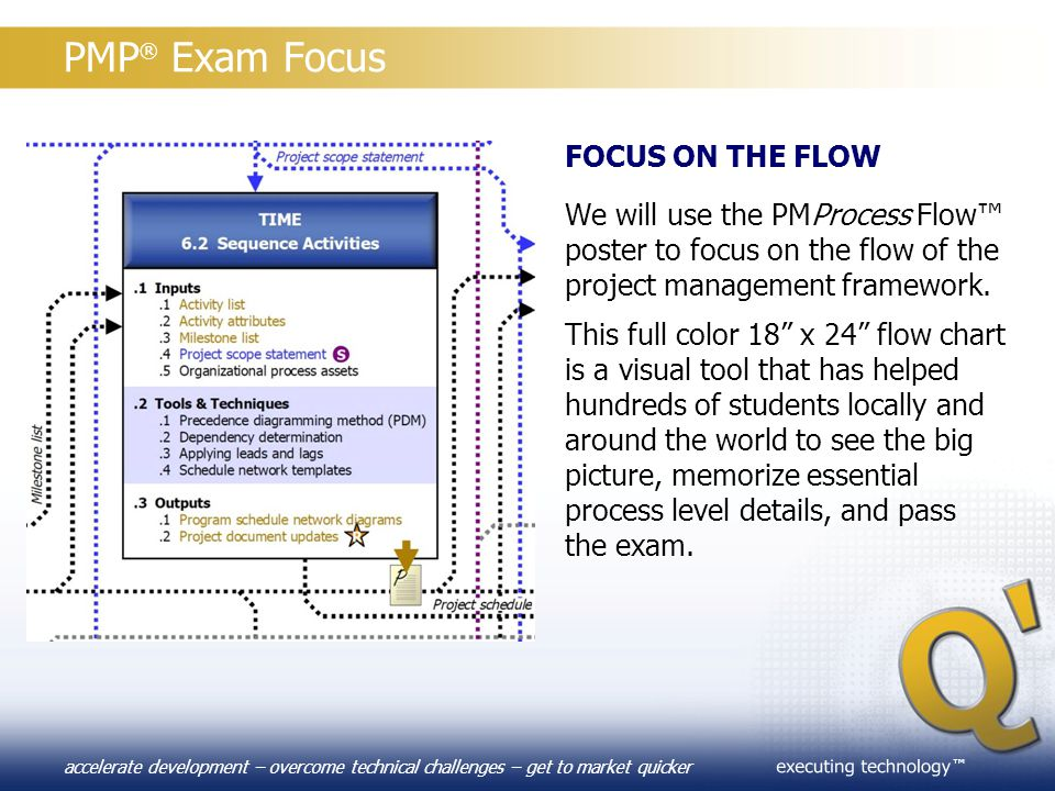 PMP® Exam Focus FOCUS ON THE FLOW